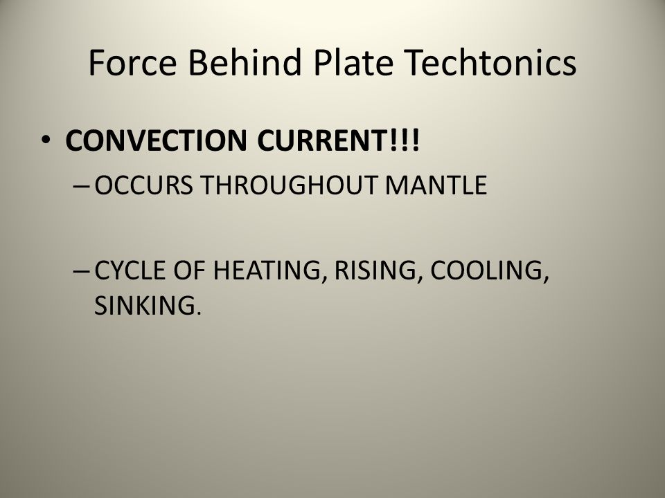 Force Behind Plate Techtonics