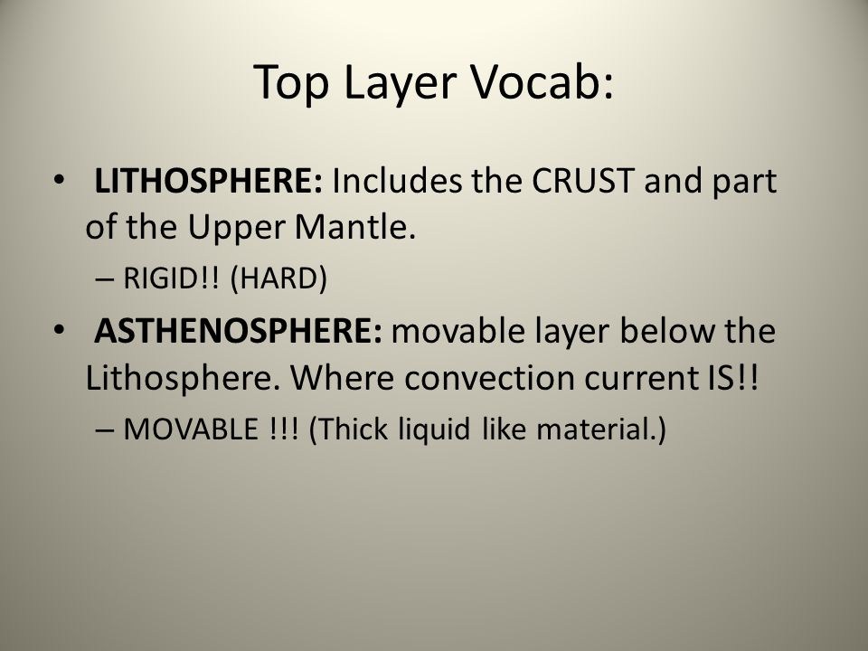 Top Layer Vocab: LITHOSPHERE: Includes the CRUST and part of the Upper Mantle. RIGID!! (HARD)