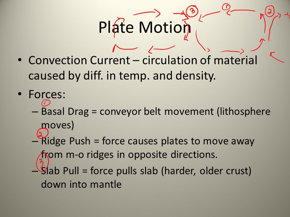 Plate Motion Convection Current – circulation of material caused by diff. in temp. and density. Forces: