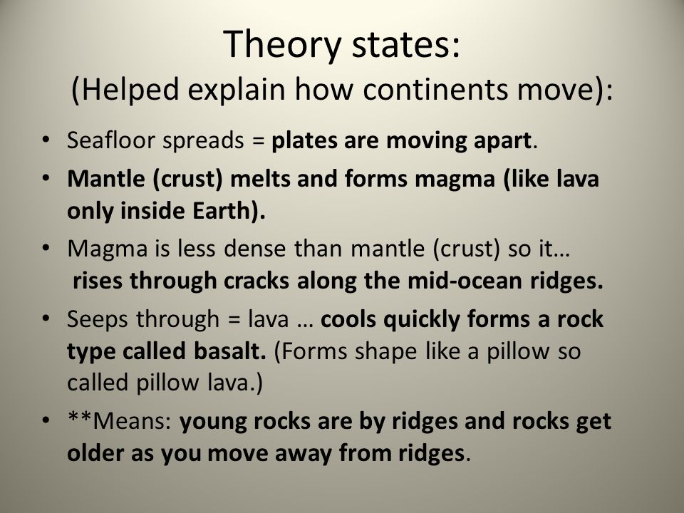 Theory states: (Helped explain how continents move):