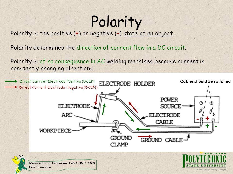 Polarity Polarity is the positive (+) or negative (-) state of an object. Polarity determines the direction of current flow in a DC circuit.