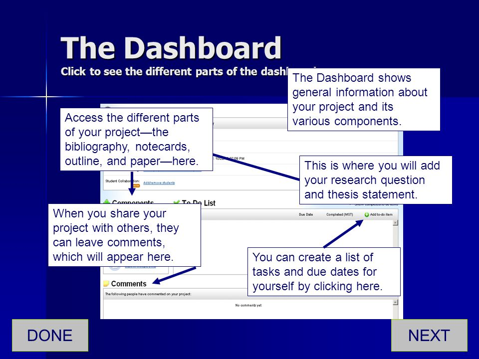 The Dashboard Click to see the different parts of the dashboard.