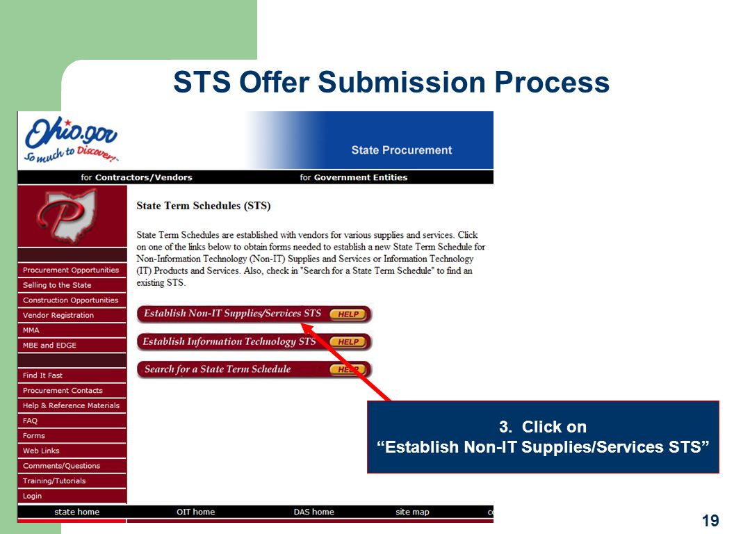 STS Offer Submission Process Establish Non-IT Supplies/Services STS
