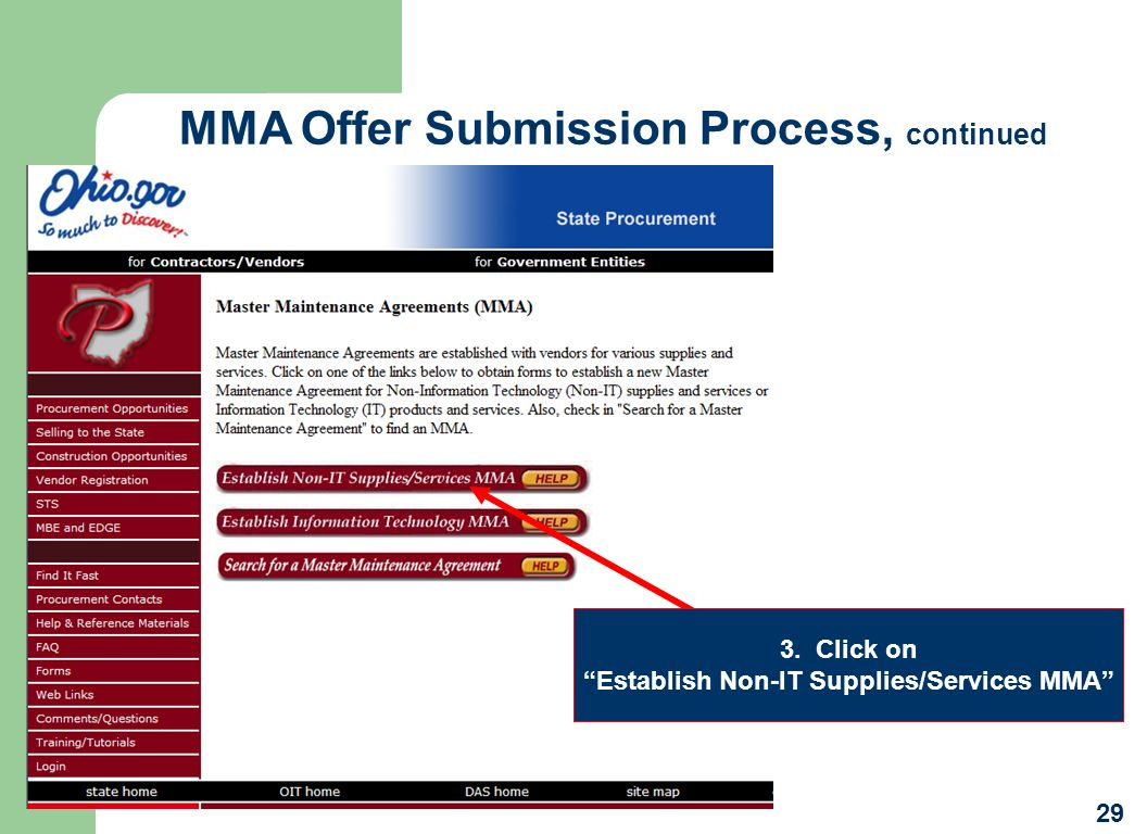 MMA Offer Submission Process, continued