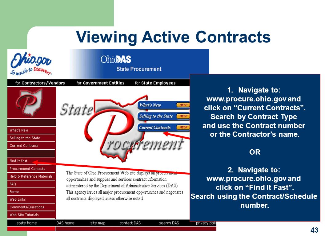 Viewing Active Contracts