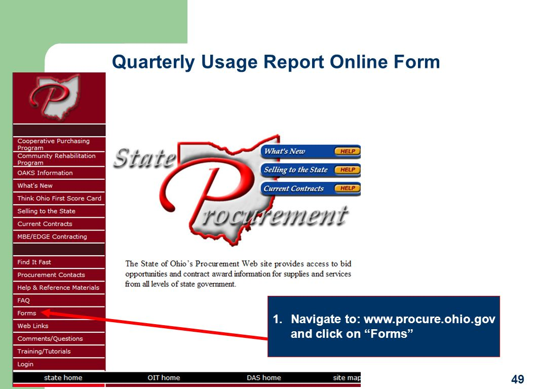 Quarterly Usage Report Online Form