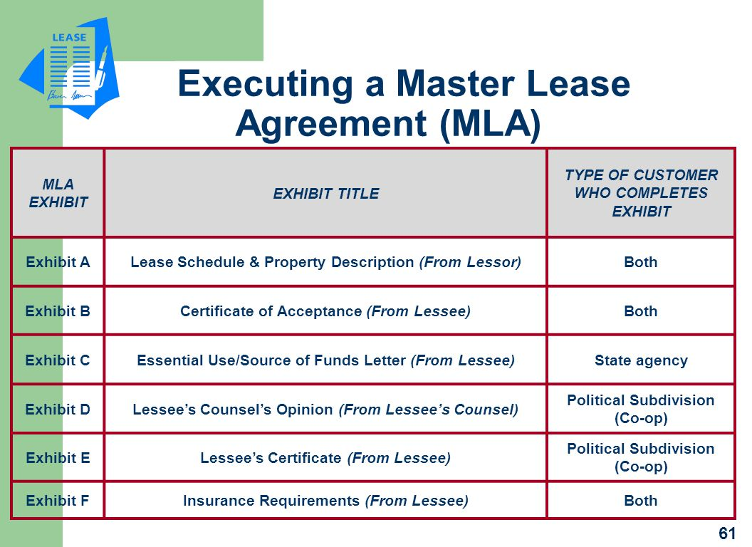 Executing a Master Lease Agreement (MLA)