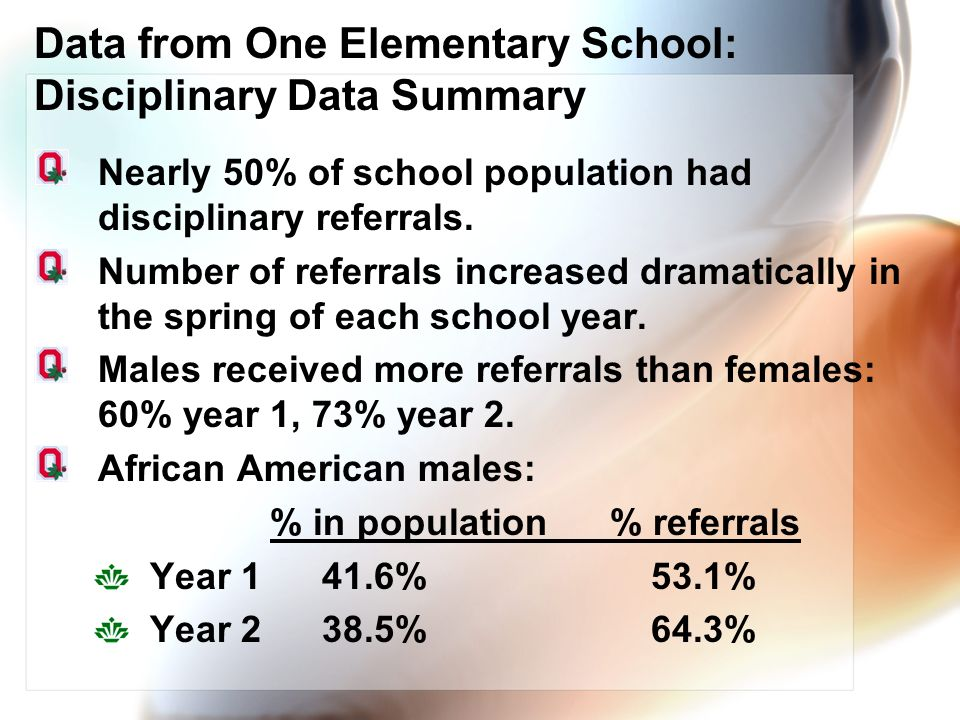 Data from One Elementary School: Disciplinary Data Summary