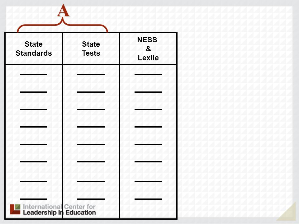 A State Standards State Tests NESS & Lexile