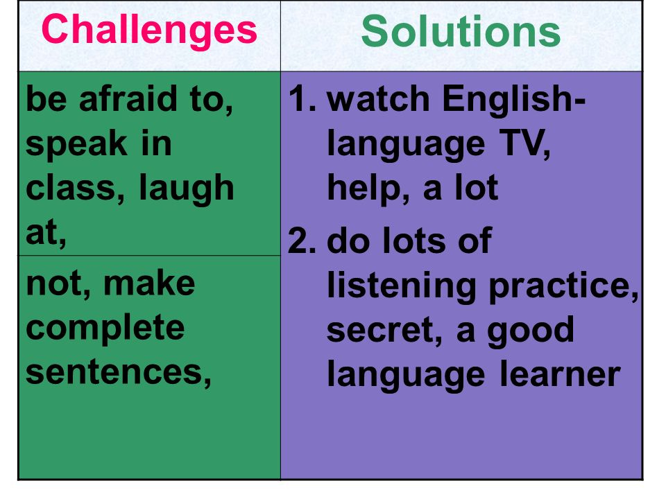 Solutions Challenges be afraid to, speak in class, laugh at,