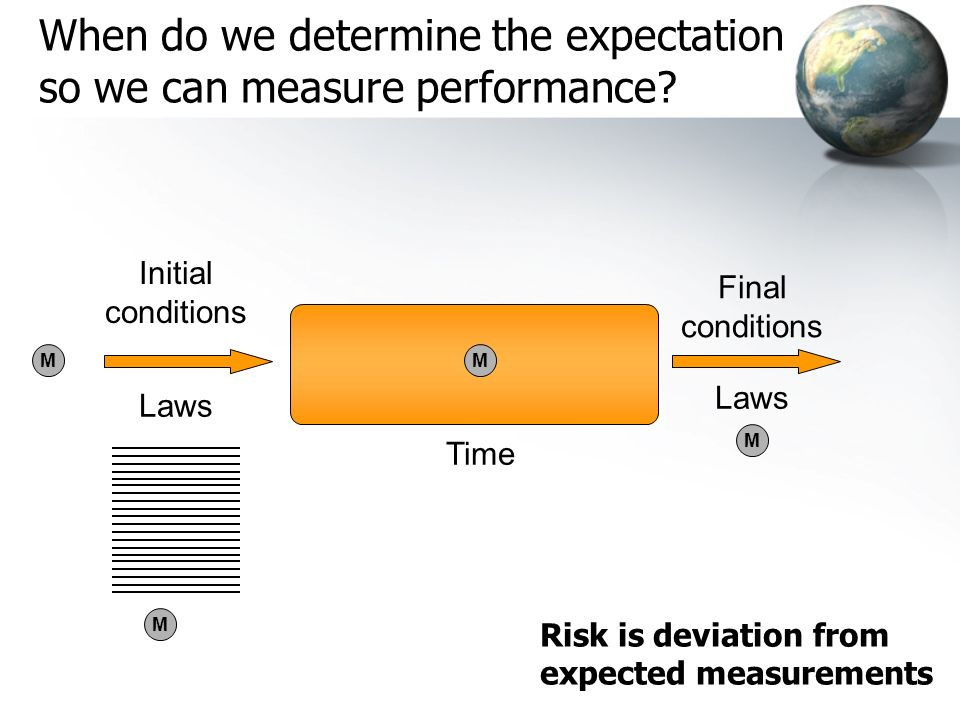 When do we determine the expectation so we can measure performance