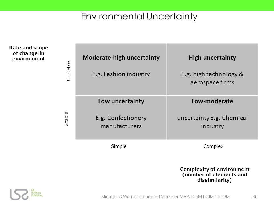 Environmental Uncertainty