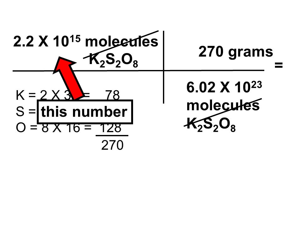 2.2 X 1015 molecules K2S2O8 270 grams = 6.02 X 1023 molecules K2S2O8