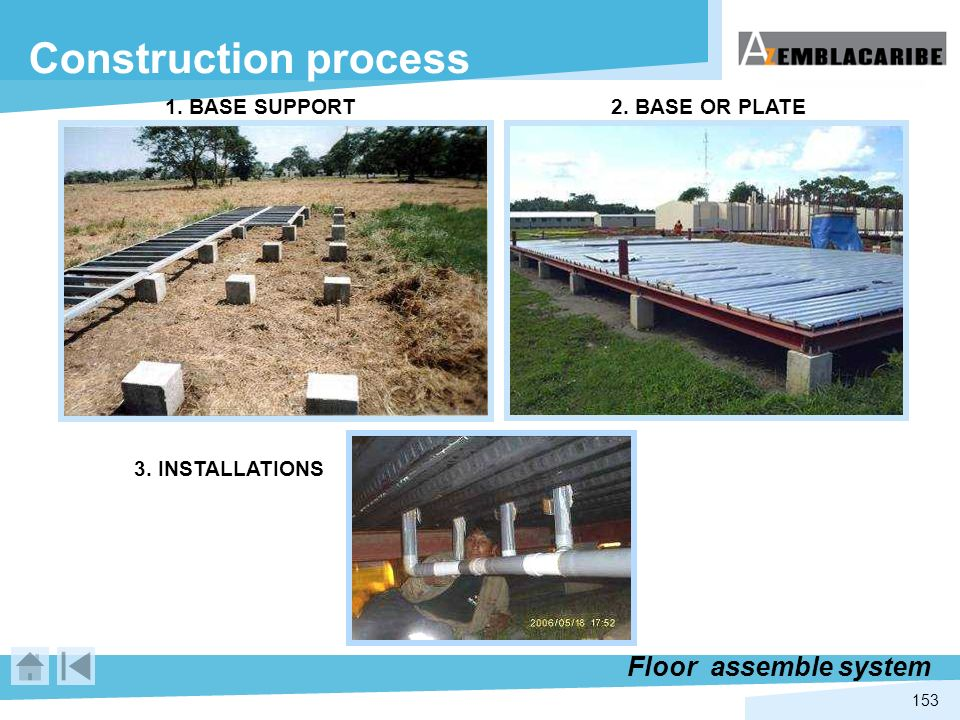 Construction process Floor assemble system 1. BASE SUPPORT