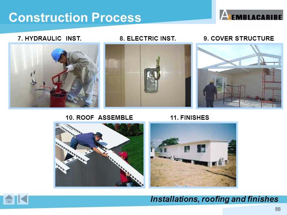 Construction Process Installations, roofing and finishes