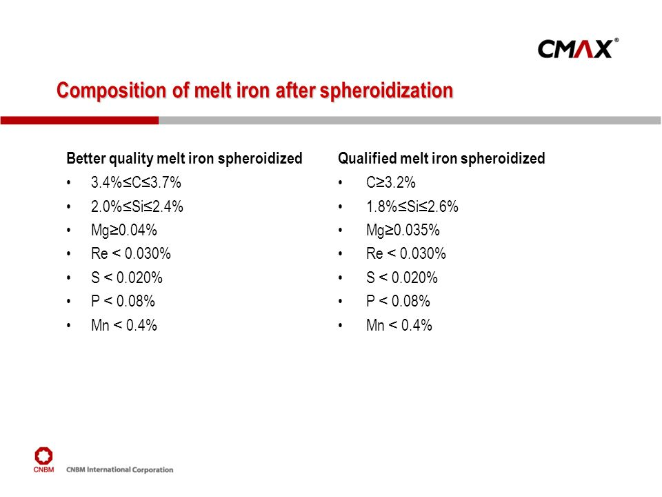 Composition of melt iron after spheroidization