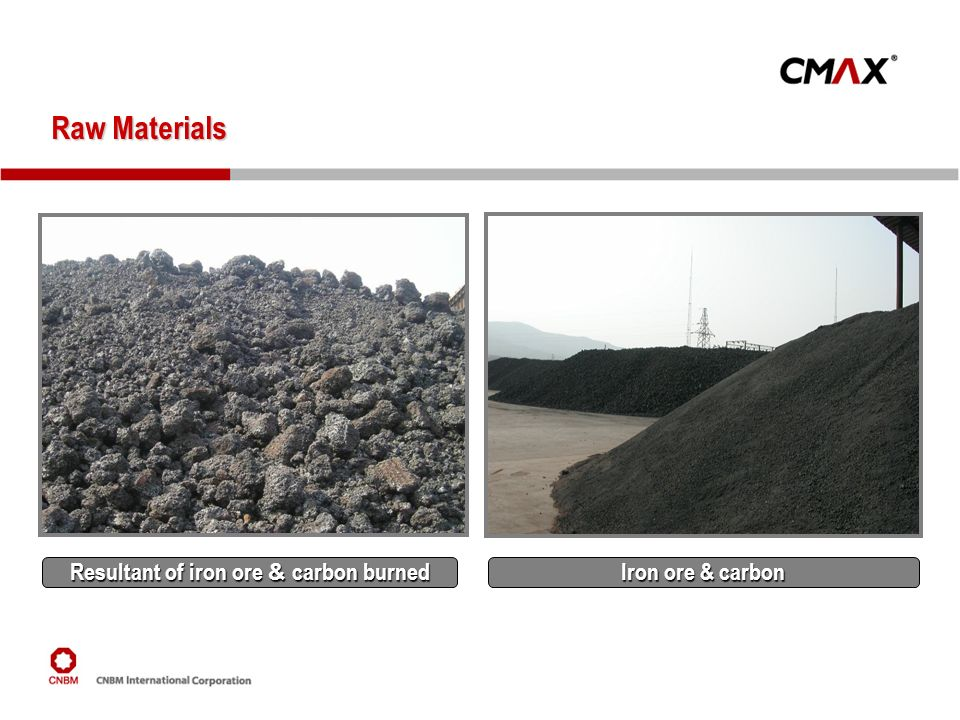 Resultant of iron ore & carbon burned