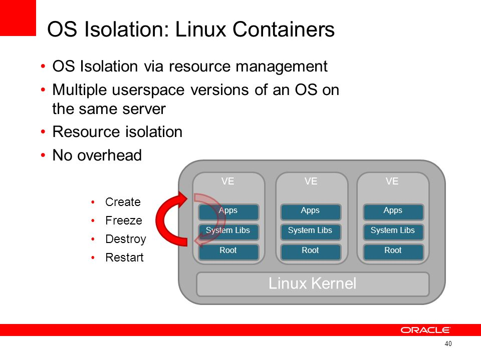 OS Isolation: Linux Containers