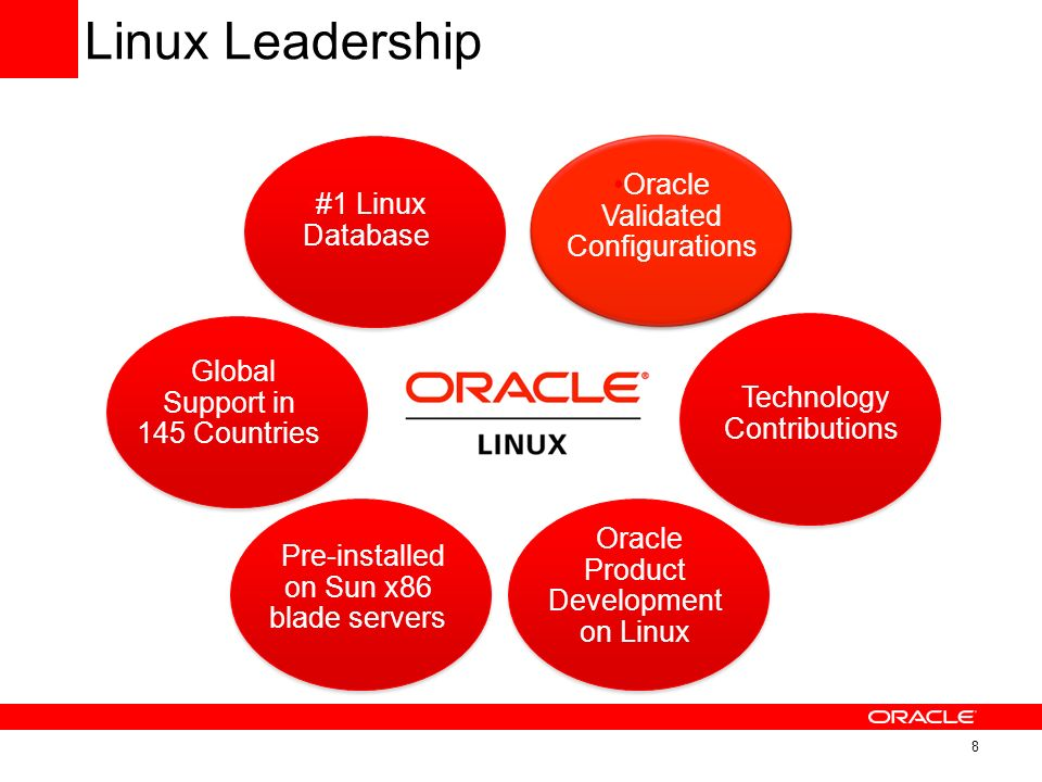 Linux Leadership Oracle Validated Configurations #1 Linux Database