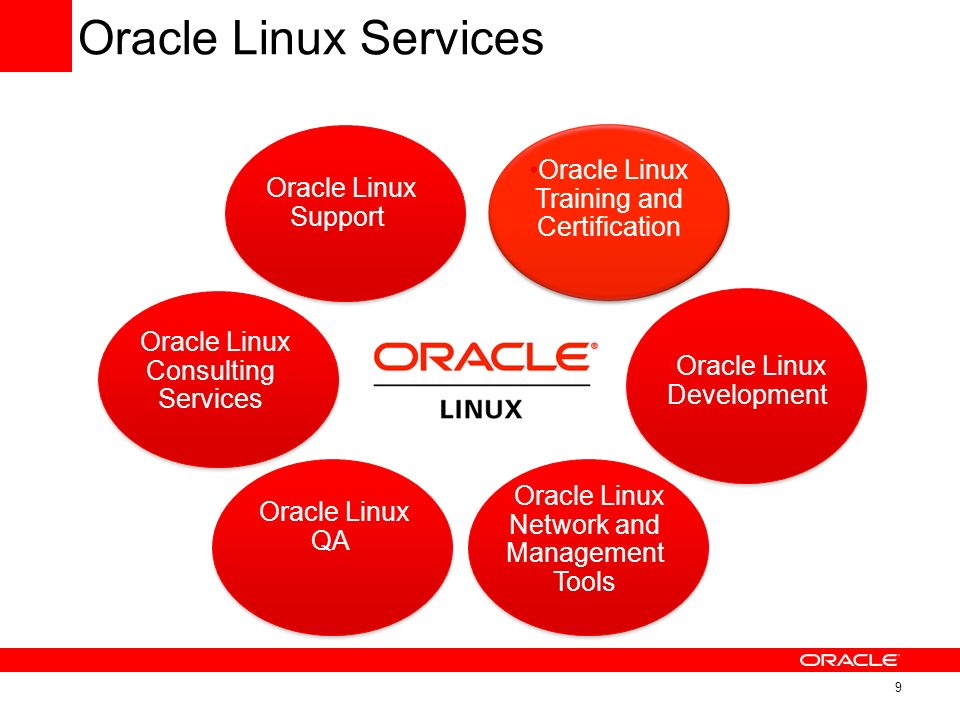 Oracle Linux Services Oracle Linux Training and Certification