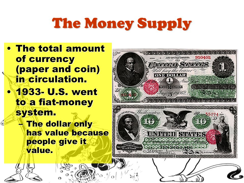 The Money Supply The total amount of currency (paper and coin) in circulation. 1933- U.S. went to a fiat-money system.