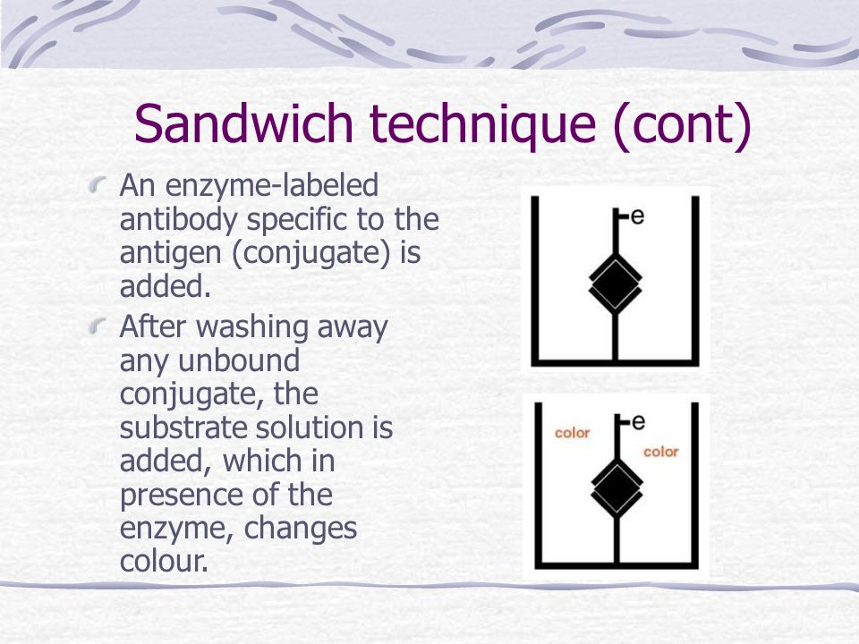 Sandwich technique (cont)