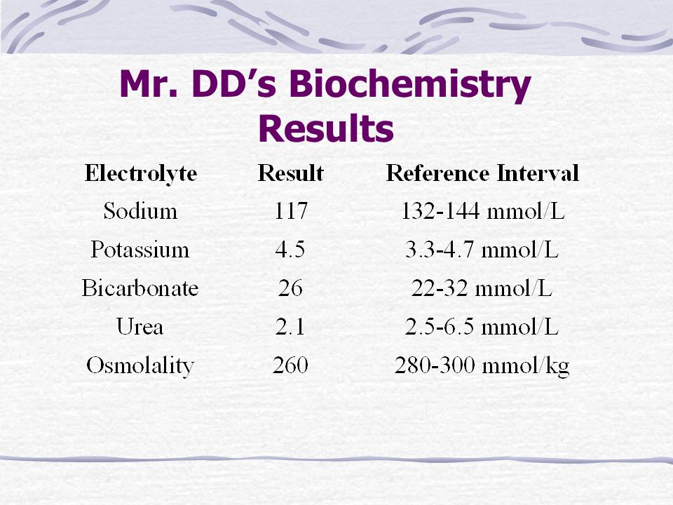 Mr. DD's Biochemistry Results