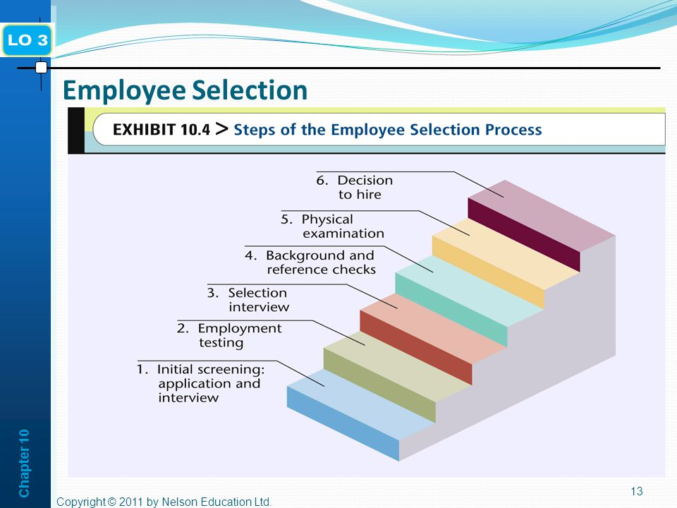 Employee Selection Chapter 10
