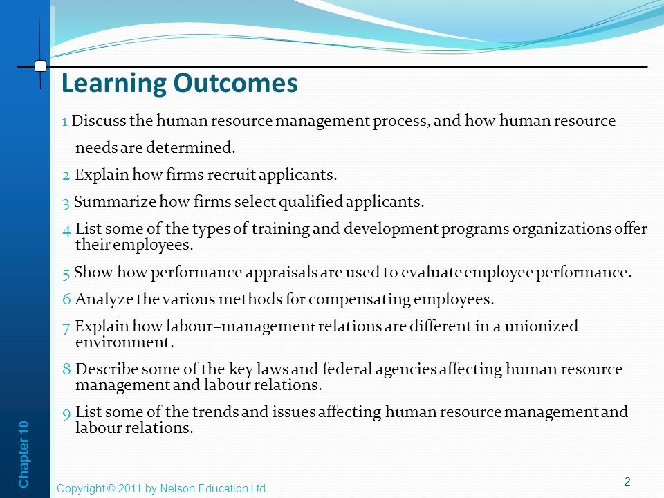 Chapter 10 Learning Outcomes.