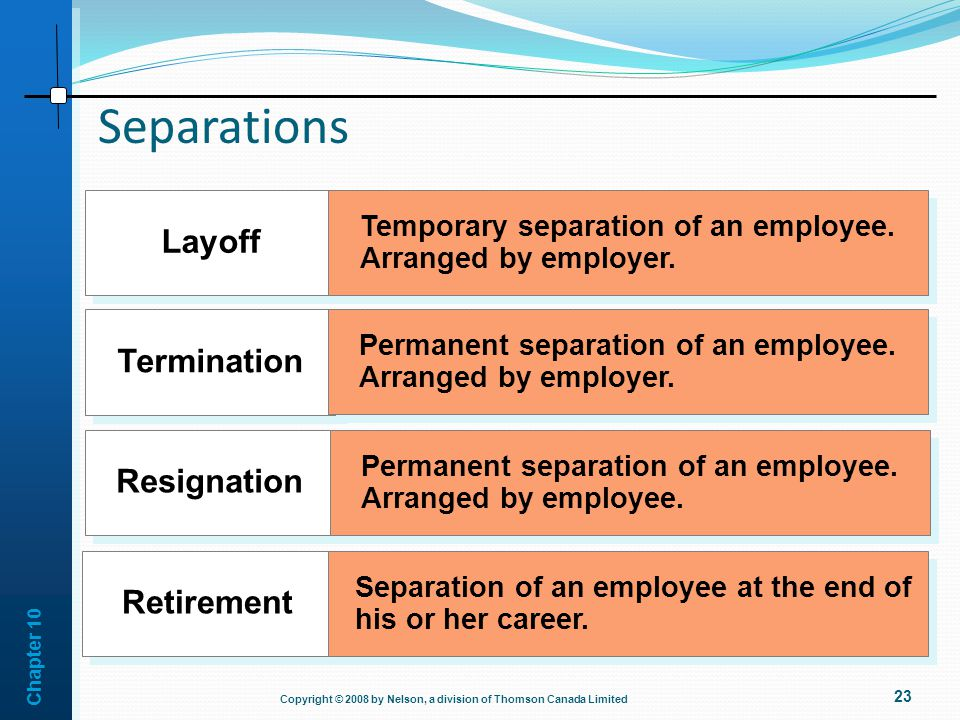 Separations Layoff Termination Resignation Retirement