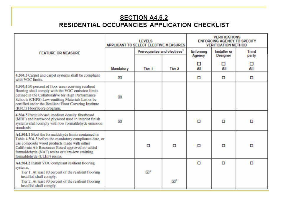 RESIDENTIAL OCCUPANCIES APPLICATION CHECKLIST