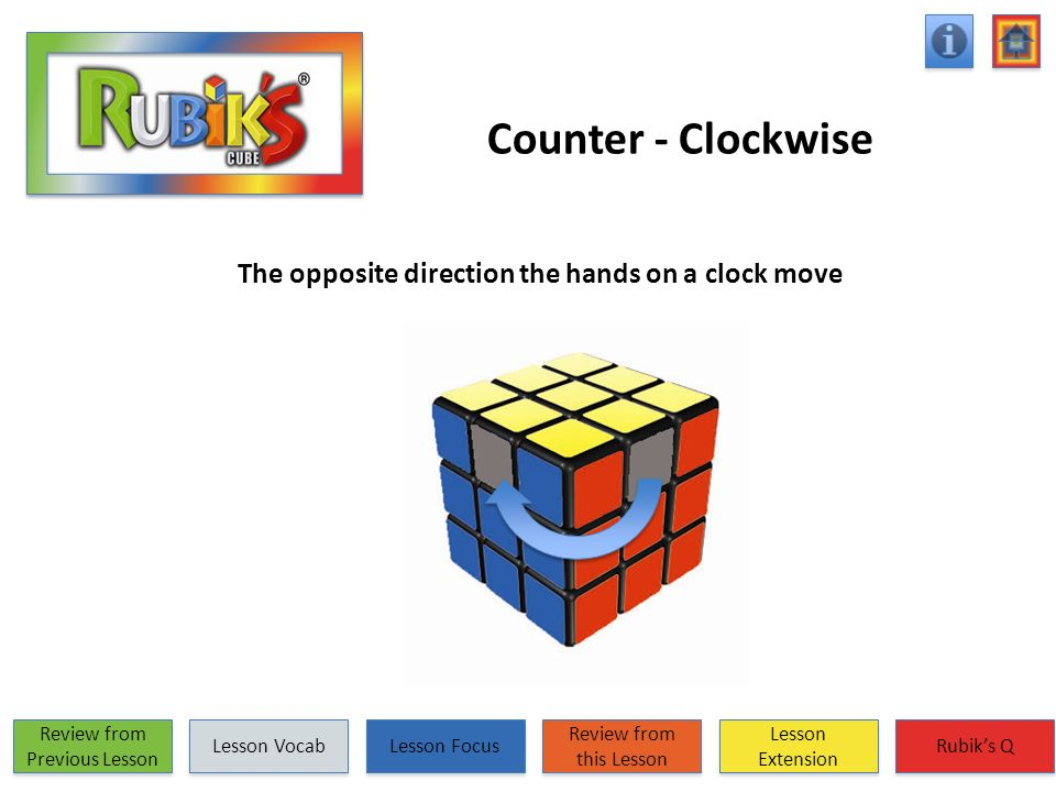 The opposite direction the hands on a clock move