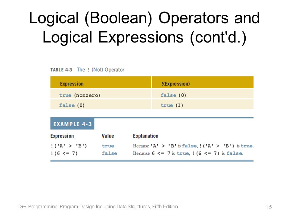Logical (Boolean) Operators and Logical Expressions (cont d.)