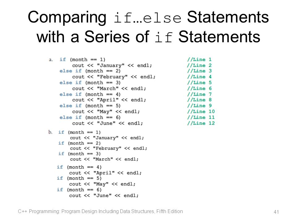 Comparing if…else Statements with a Series of if Statements