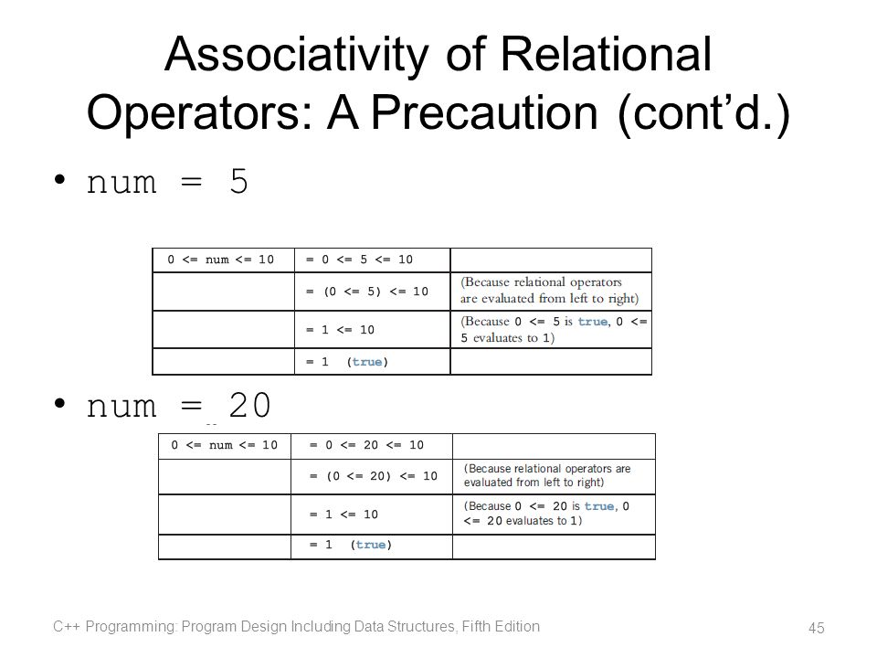 Associativity of Relational Operators: A Precaution (cont'd.)