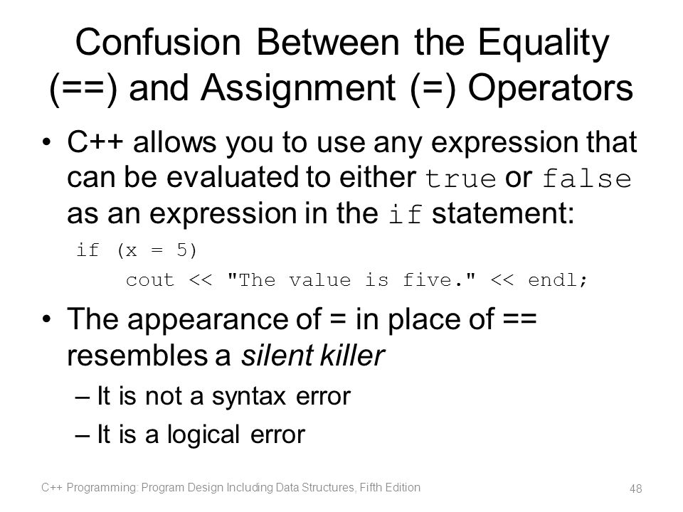 Confusion Between the Equality (==) and Assignment (=) Operators