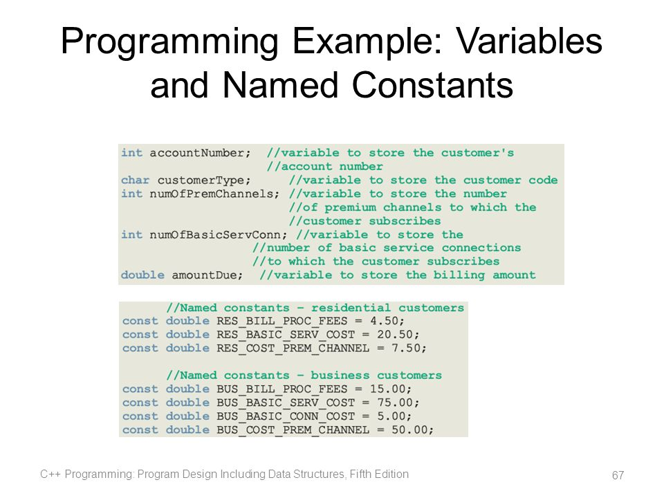 Programming Example: Variables and Named Constants