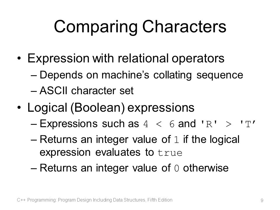 Comparing Characters Expression with relational operators