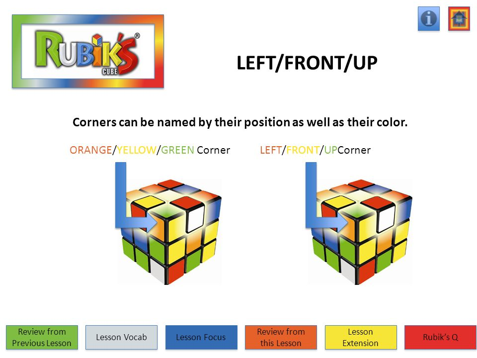 Corners can be named by their position as well as their color.