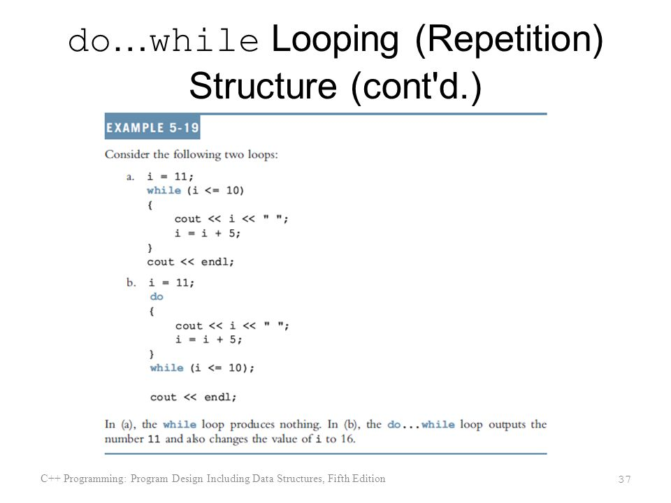 do…while Looping (Repetition) Structure (cont d.)