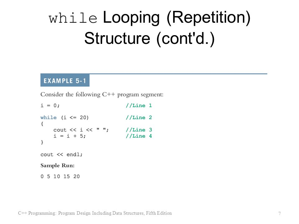 while Looping (Repetition) Structure (cont d.)