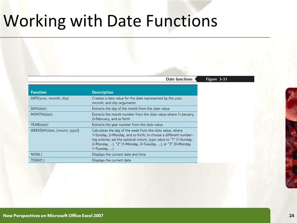 Working with Date Functions
