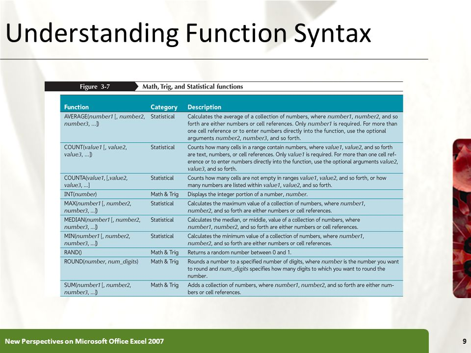 Understanding Function Syntax