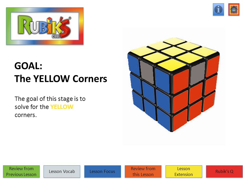 GOAL: The YELLOW Corners