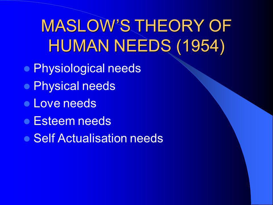 MASLOW'S THEORY OF HUMAN NEEDS (1954)