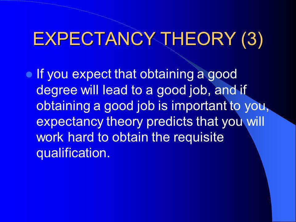 EXPECTANCY THEORY (3)
