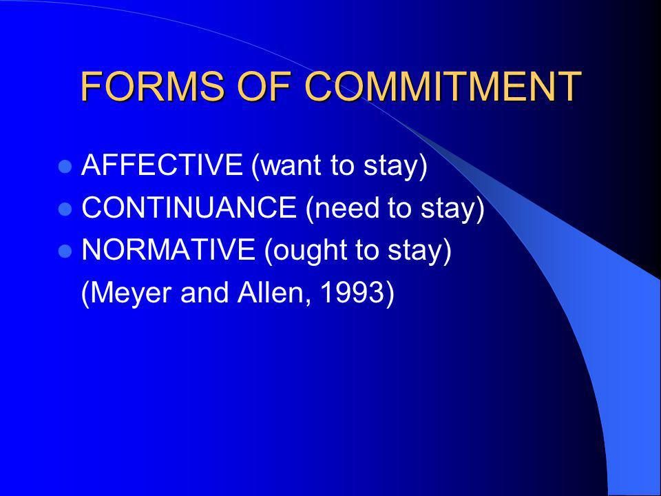 FORMS OF COMMITMENT AFFECTIVE (want to stay)