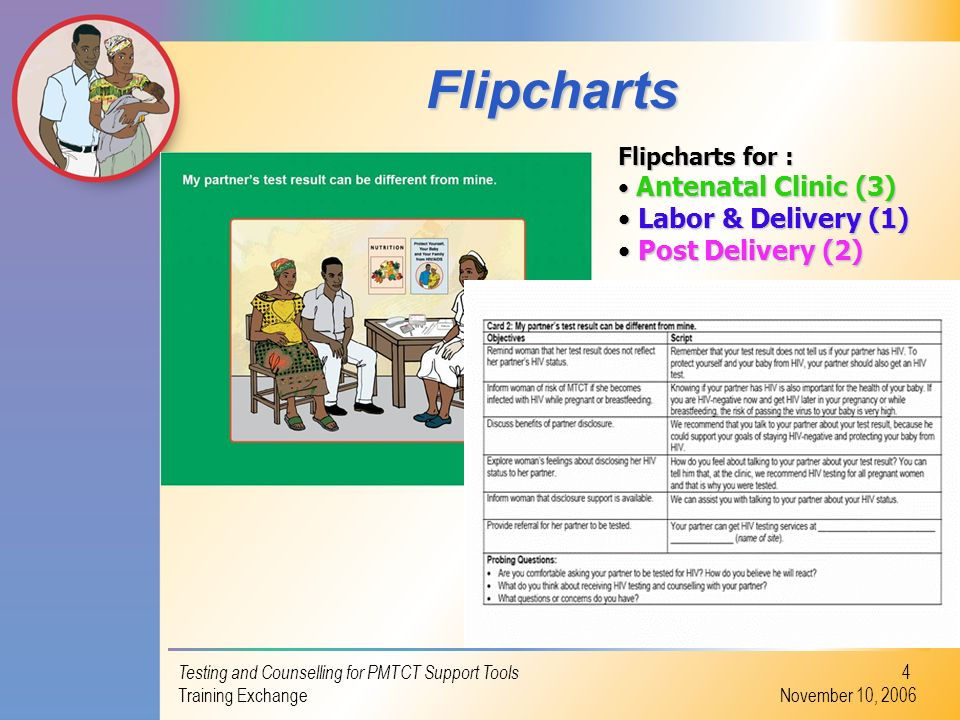 Flipcharts Labor & Delivery (1) Post Delivery (2) Flipcharts for :