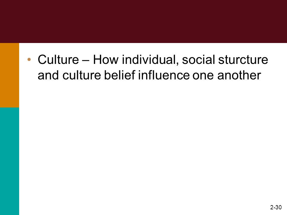 Culture – How individual, social sturcture and culture belief influence one another