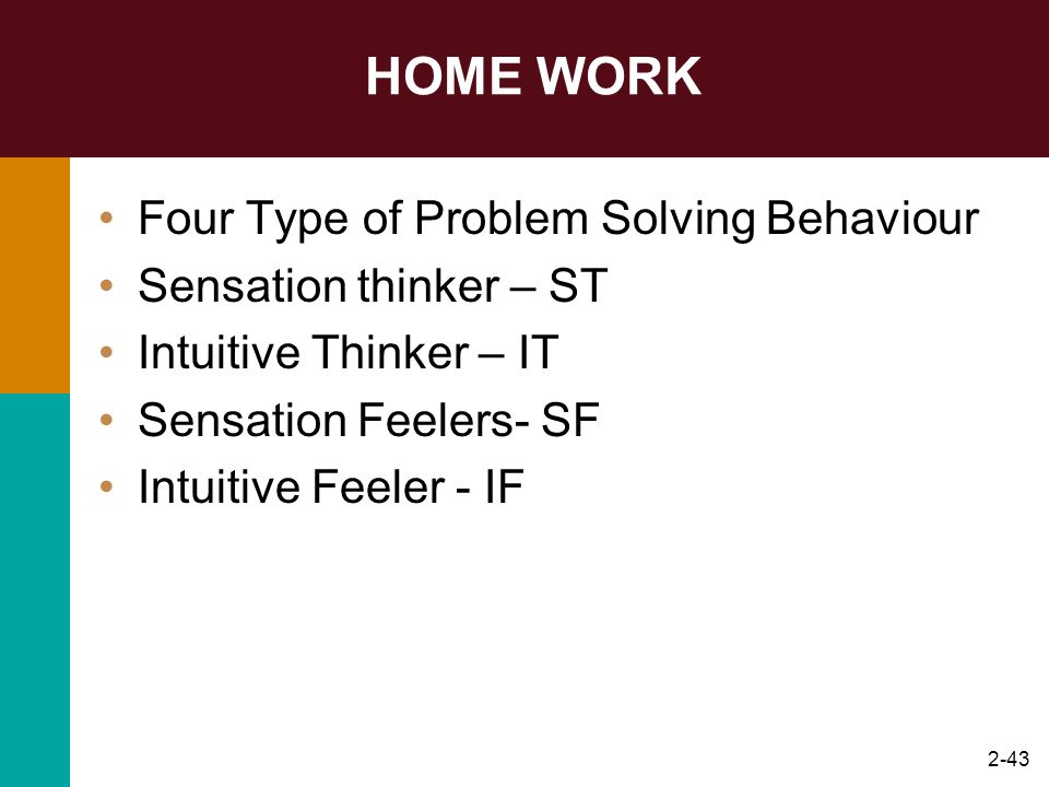 HOME WORK Four Type of Problem Solving Behaviour